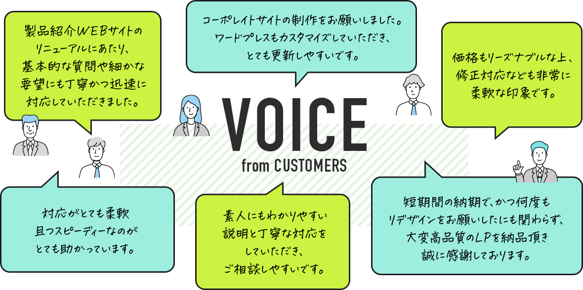 VOICE from CUSTOMERS